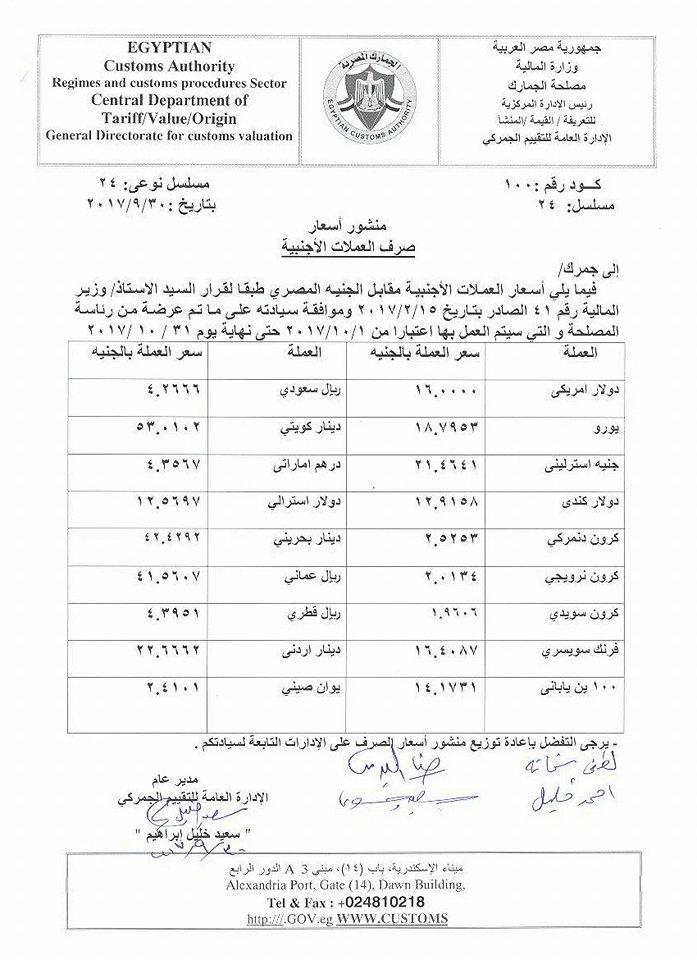 أسعار صرف العملات فى جمارك الإسكندرية