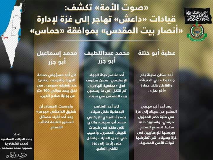 قيادات داعش في غزة