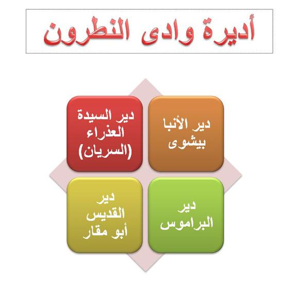 السر الأعظم لاحتضان أم الدنيا مسار العائلة المقدسة (4)