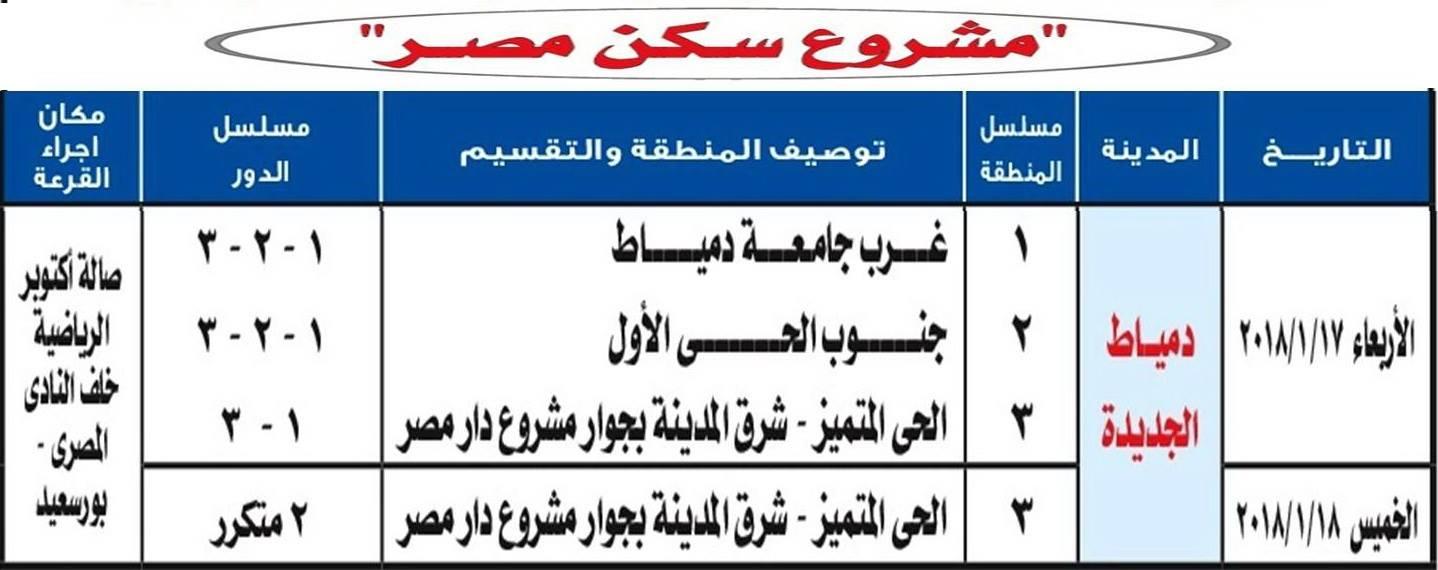 جدول مواعيد قرعة سكن مصر