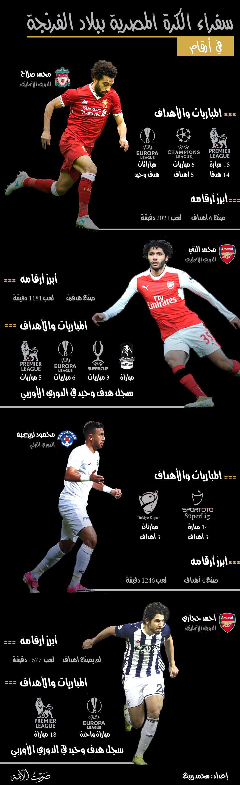 سفراء الكرة المصرية