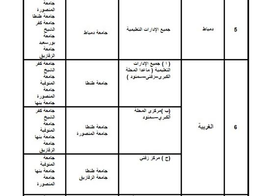 قواعد التوزيع الجغرافى بالجامعات (4)
