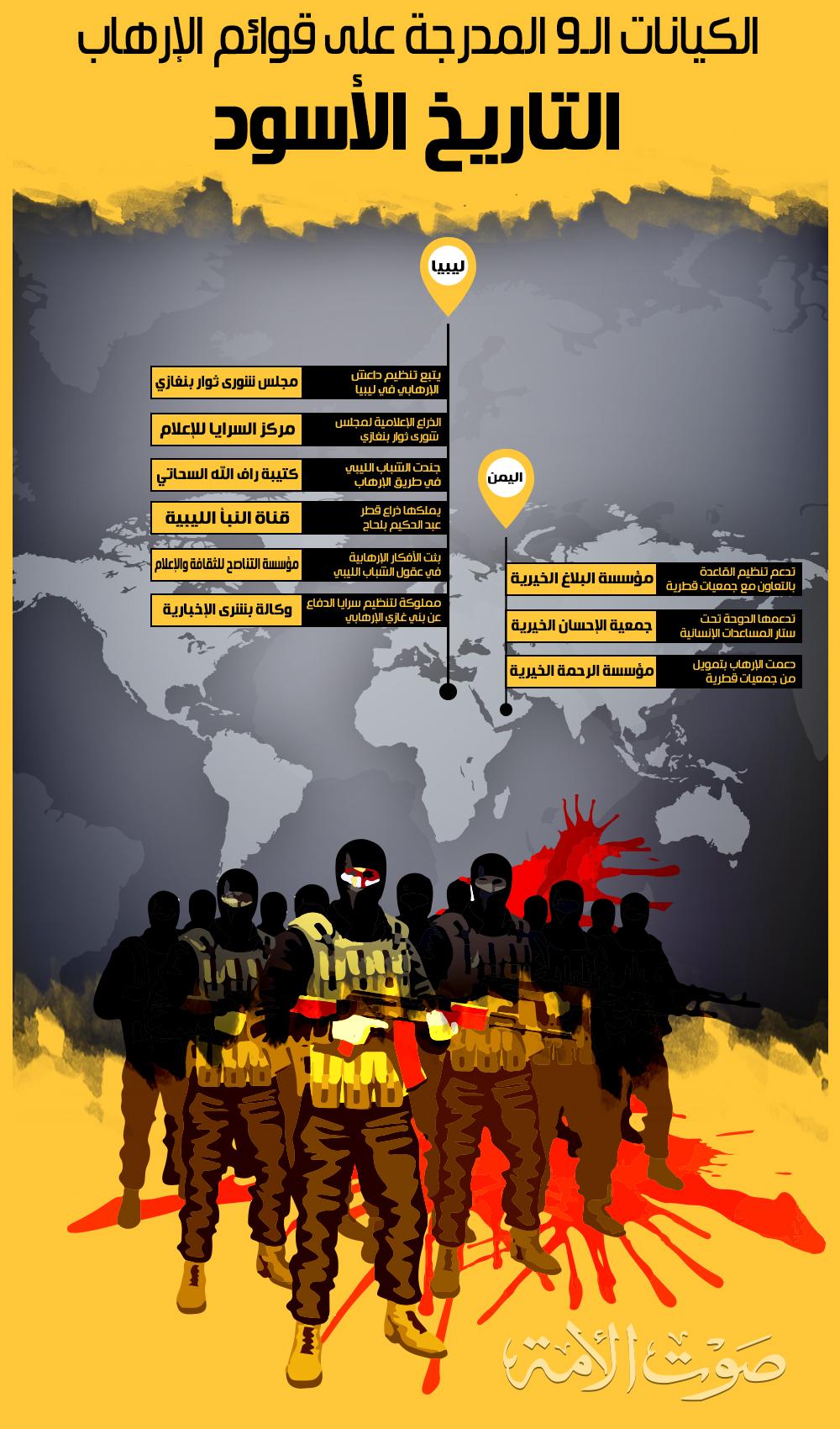 1345738-الكيانات-الـ9-المدرجة-على-قوائم-الإرهاب