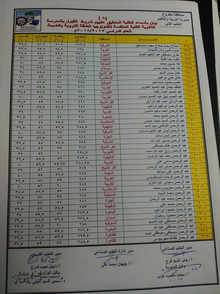 الطلبة المنطبقة عليهم شروط القبول بالمدرسة النووية 8