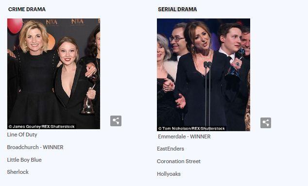 14 جائزة لنجوم الشاشة الصغيرة فى حفل National Television Awards (صور) (2)