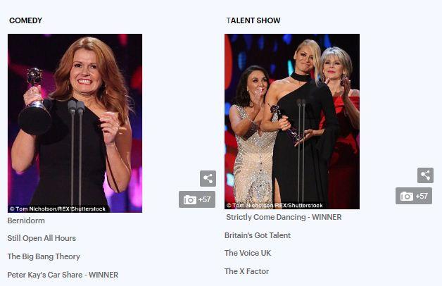 14 جائزة لنجوم الشاشة الصغيرة فى حفل National Television Awards (صور) (4)