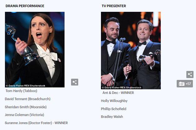 14 جائزة لنجوم الشاشة الصغيرة فى حفل National Television Awards (صور) (3)