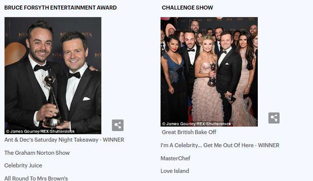 14 جائزة لنجوم الشاشة الصغيرة فى حفل National Television Awards (صور) (1)
