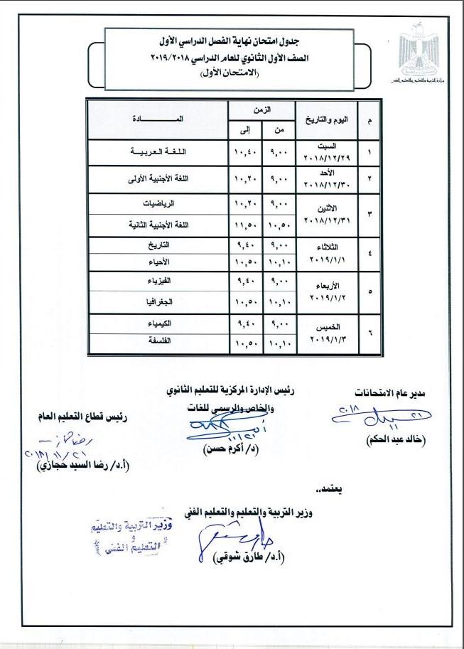 الامتحان الأول للصف الأول الثاني