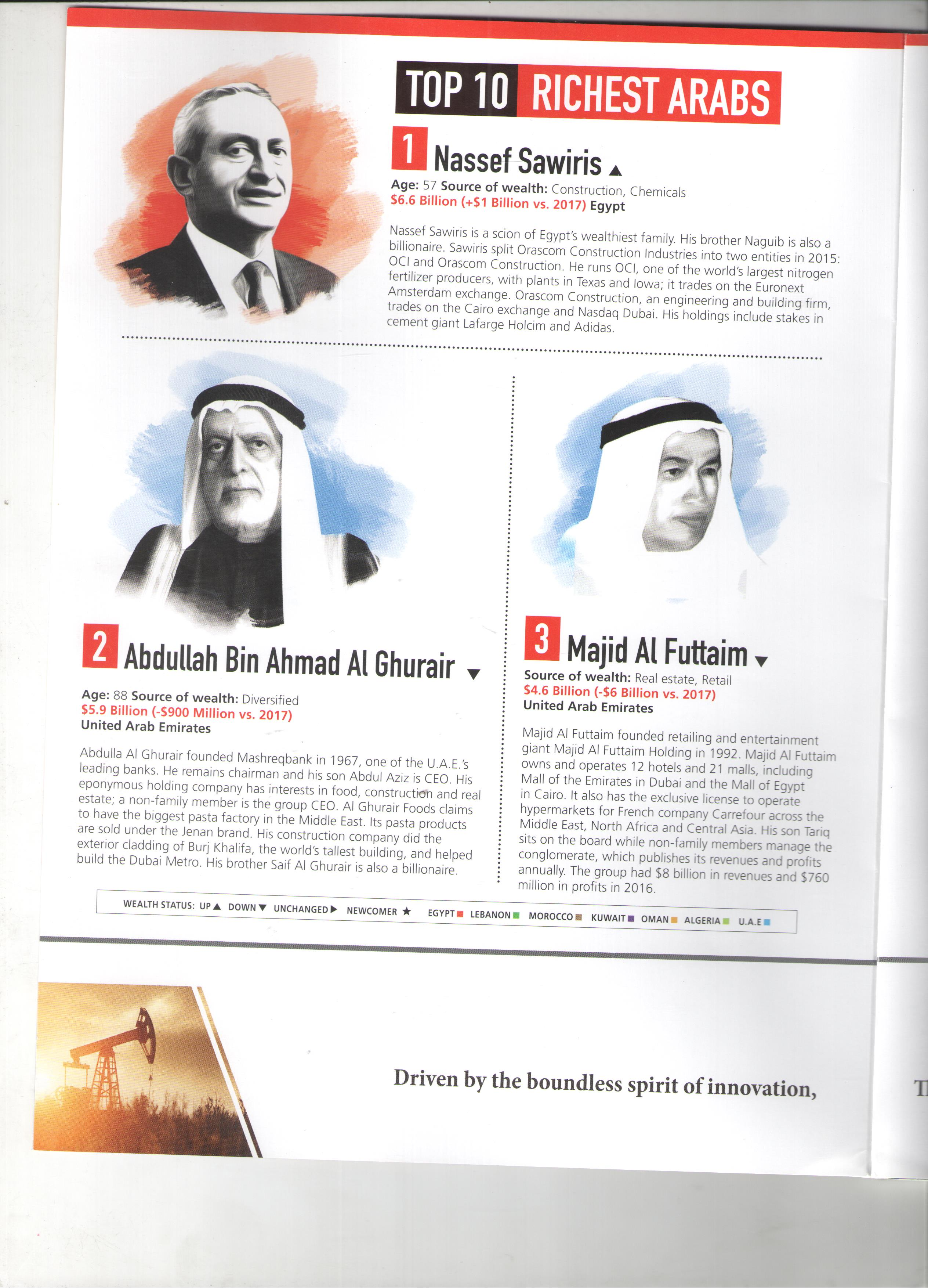 813873-ناصف-ساويرس-يتصدر-قائمة-فوربس-لأثرياء-العرب-2018-بـ6.6-مليار-دولار