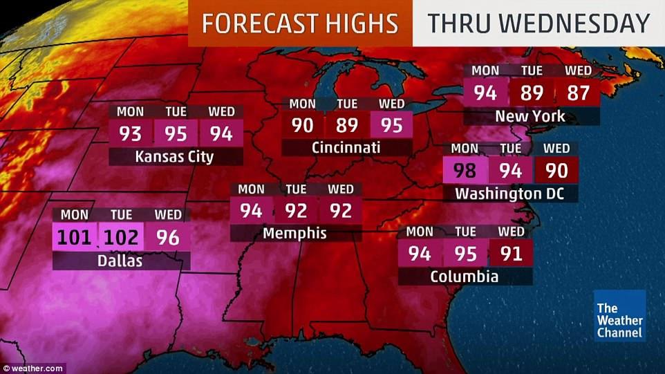 موجة حارة تهب على مناطق في أمريكا (1)
