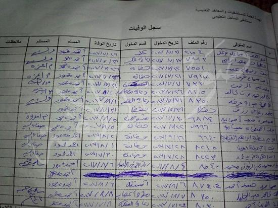 228509-وفيات-اطفال-في-مستشفي-الساحل-copy