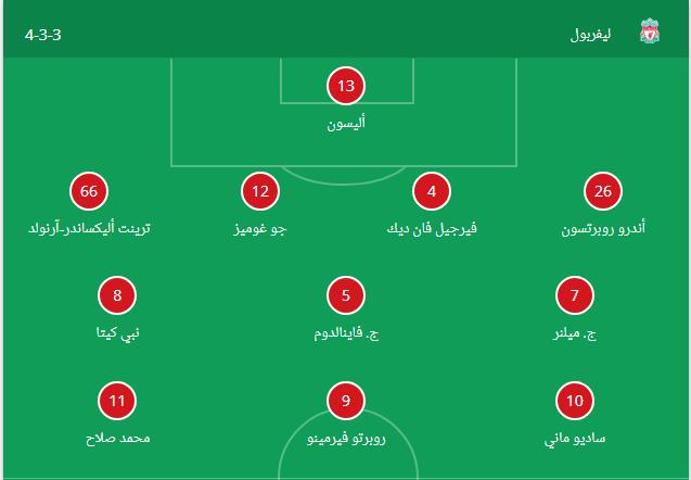 تشكيلة فريق ليفربول
