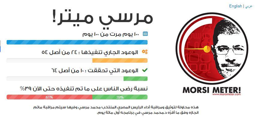 مرسي ميتر