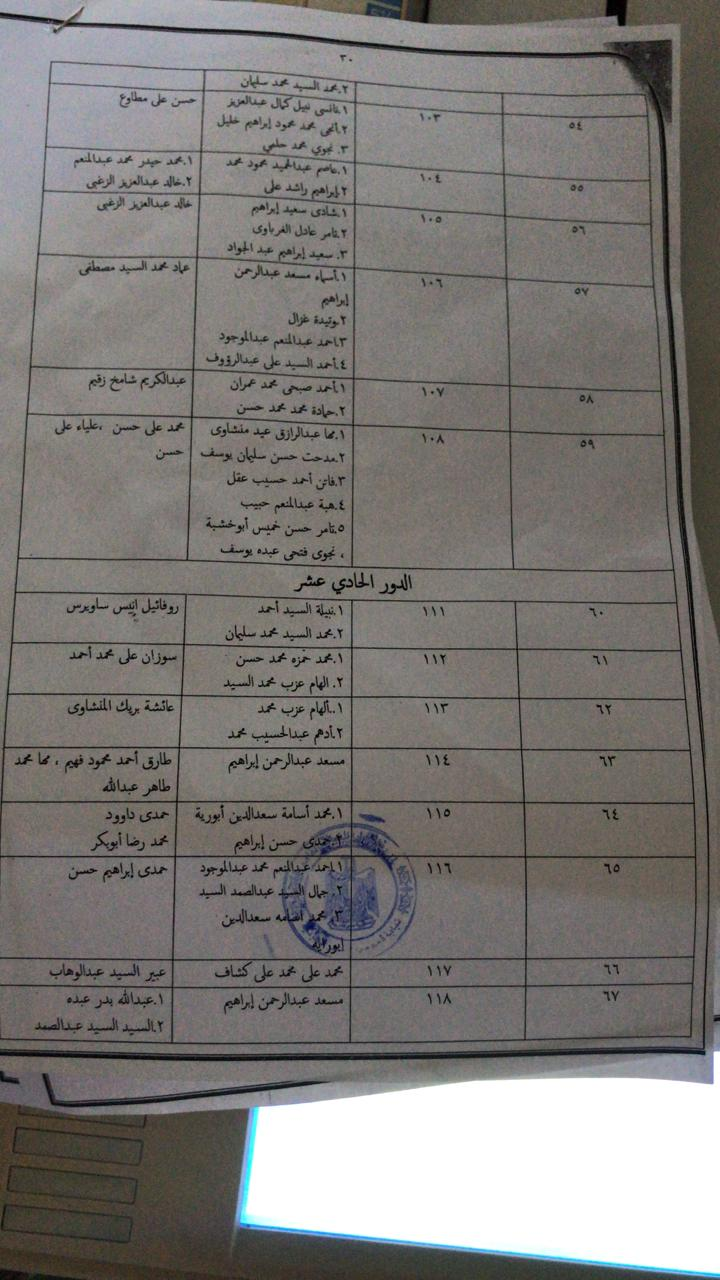 أزمة مشروع سيتي بالاس بالإسكندرية (50)