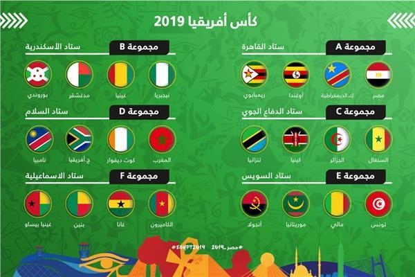 مجموعات بطولة امم افريقيا 2019