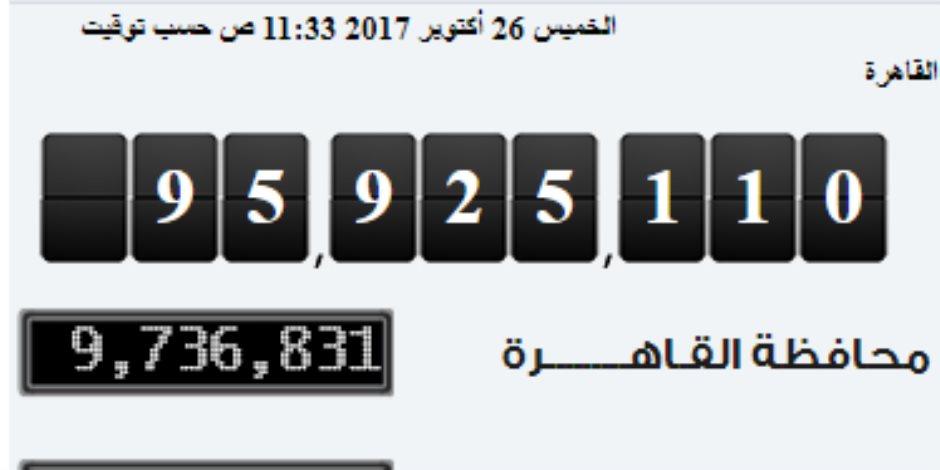 الساعة الإلكترونية: عدد سكان مصر يقترب من الـ 96 مليون نسمة