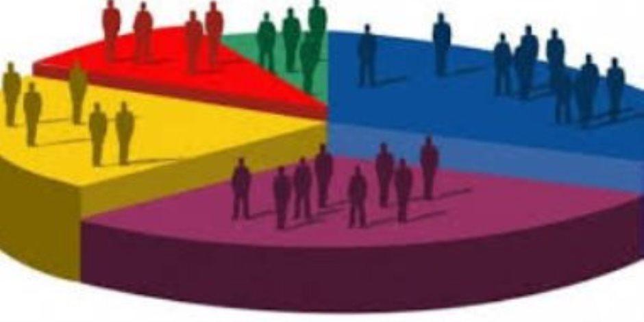 يكشفها «المركزي للإحصاء».. 10 أرقام عن الخصائص السكانية للمصريين