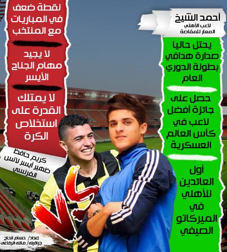 أحمد الشيخ وكريم حافظ