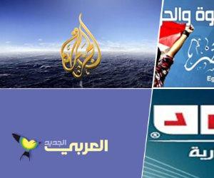 تعرف على أسماء المواقع الإخوانية التي تم حجبها في مصر