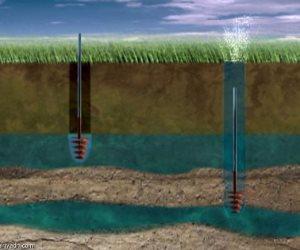 خطوات حماية المياه الجوفية من التدهور لتحقيق التنمية المستدامة