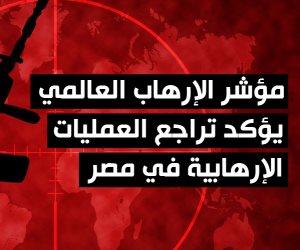 مؤشر الإرهاب العالمي يؤكد تراجع العمليات الإرهابية في مصر ( ملف جرافيكي )