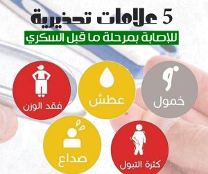 5 علامات تحذيرية للإصابة بمرحلة ما قبل السكري  (انفوجراف)