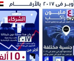 """مدير """" أوبر مصر"""": السوق المصرية من أنجح الأسواق على مستوى العالم"""