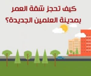 بعد تدشين السيسي لها .. دليل حجز شقة بمدينة العلمين الجديدة