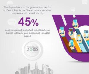 لعدم معرفتها بالسوق السعودي.. تقليص التعاقدات مع شركات العلاقات العامة