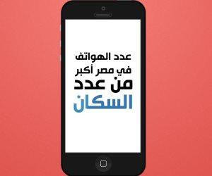 عدد الهواتف في مصر أكبر من عدد السكان (فيديوجراف)