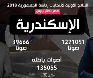 قائمة المحافظات الأكثر إبطالا للأصوات بانتخابات الرئاسة.. الإسكندرية تتصدر