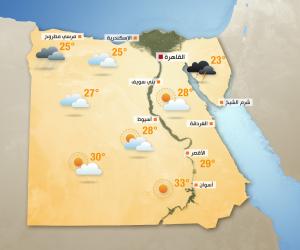 العظمى في القاهرة 22 .. تعرف على حالة الطقس اليوم الأحد في مصر والدول العربية