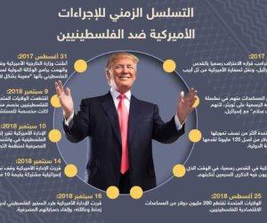 من جورج بوش إلى ترامب.. تسلسل زمنى يفضح المواقف الأمريكية المتعنتة ضد فلسطين (إنفوجراف)
