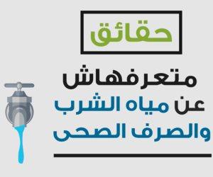 حقائق تواجهها لأول مرة.. كيف تدعم الدولة مياه الشرب والصرف الصحي؟ (فيديو)