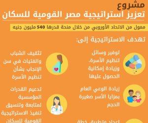 تثقيف الشباب والفتيات أبرزها.. تعرف على أهداف مشروع استراتيجية مصر القومية للسكان