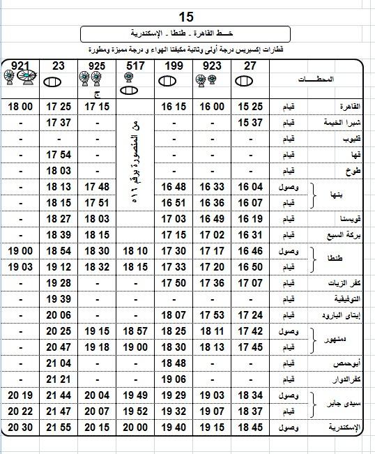 مواعيد القطارات اليوم بخط القاهرة وطنطا والإسكندرية صوت الأمة