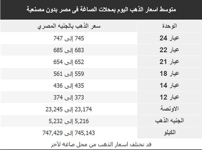 المواطنة حفز مفيد كم سعر جرام الذهب عيار 21 اليوم Comertinsaat Com