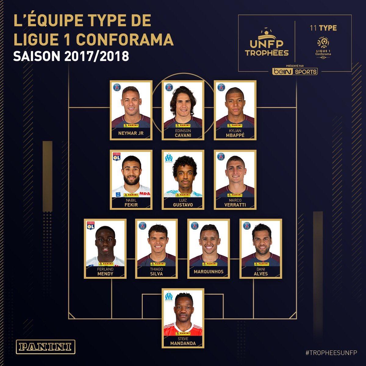 تشكيل العام من الدوري الفرنسي
