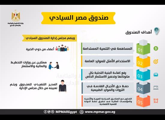 انفوجراف وزارة التخطيط