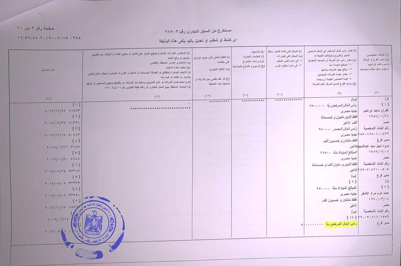 رقم سجل تجاري مصري