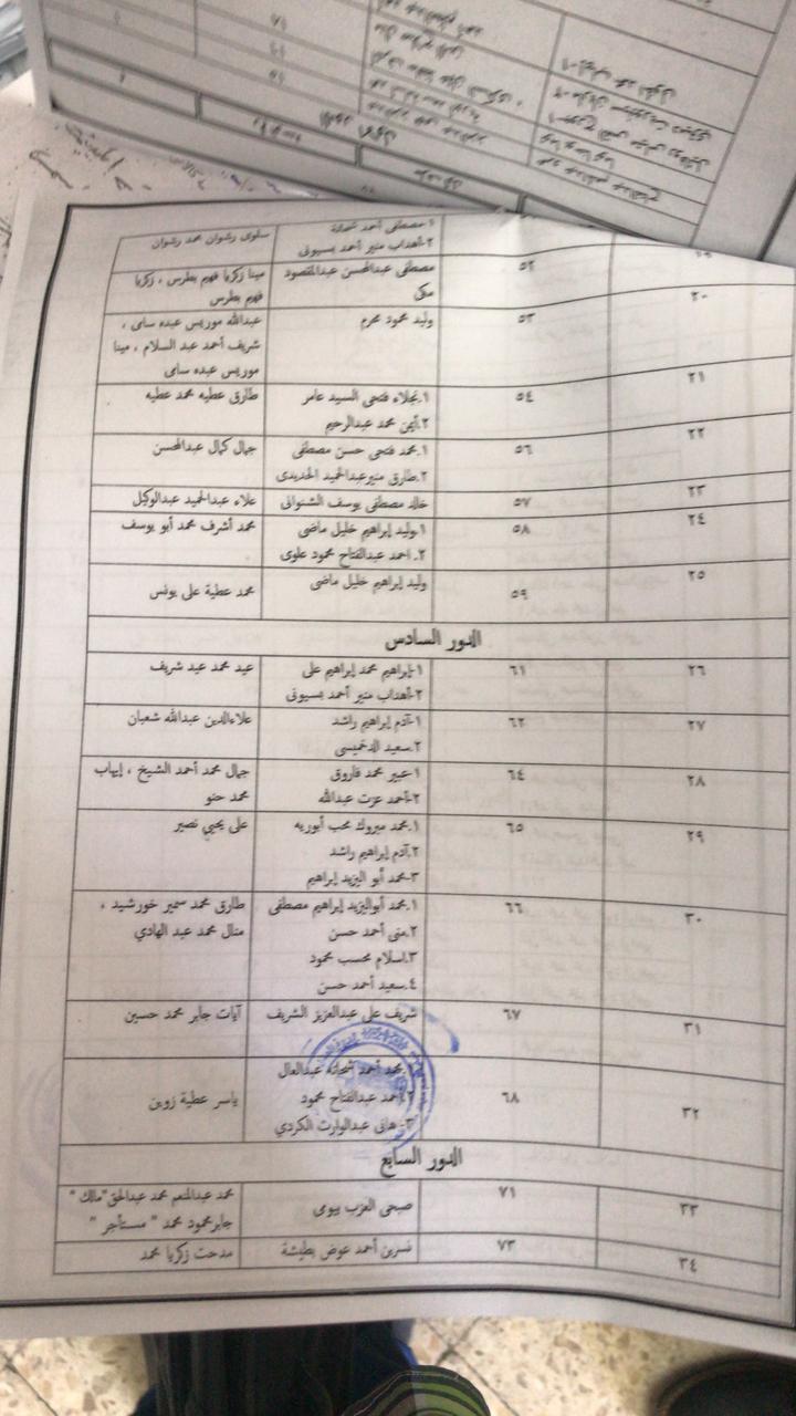 أزمة مشروع سيتي بالاس بالإسكندرية (37)
