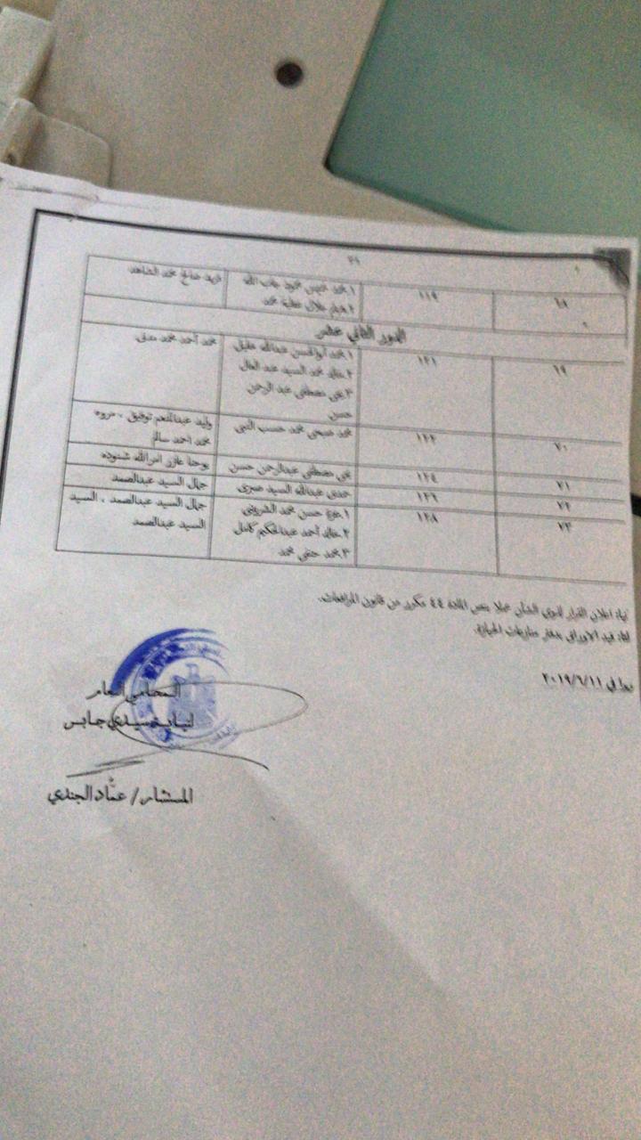 أزمة مشروع سيتي بالاس بالإسكندرية (48)