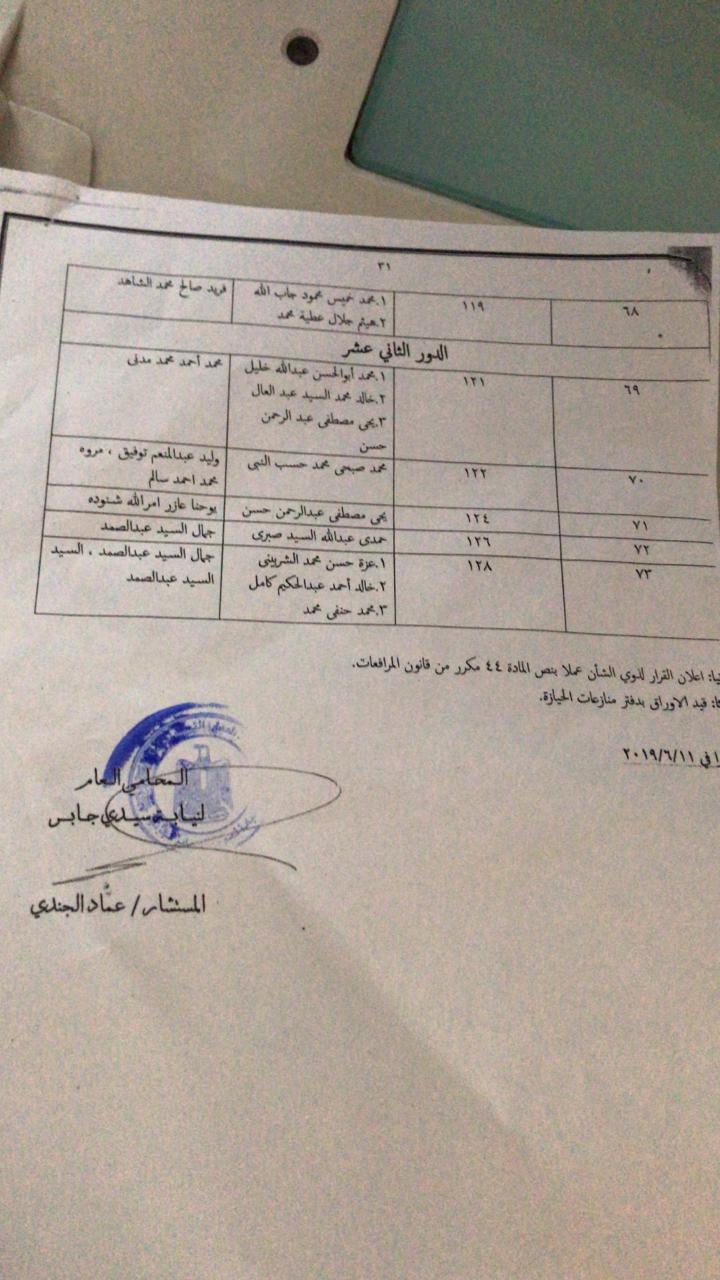 أزمة مشروع سيتي بالاس بالإسكندرية (38)