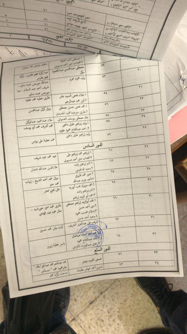 أزمة مشروع سيتي بالاس بالإسكندرية (36)