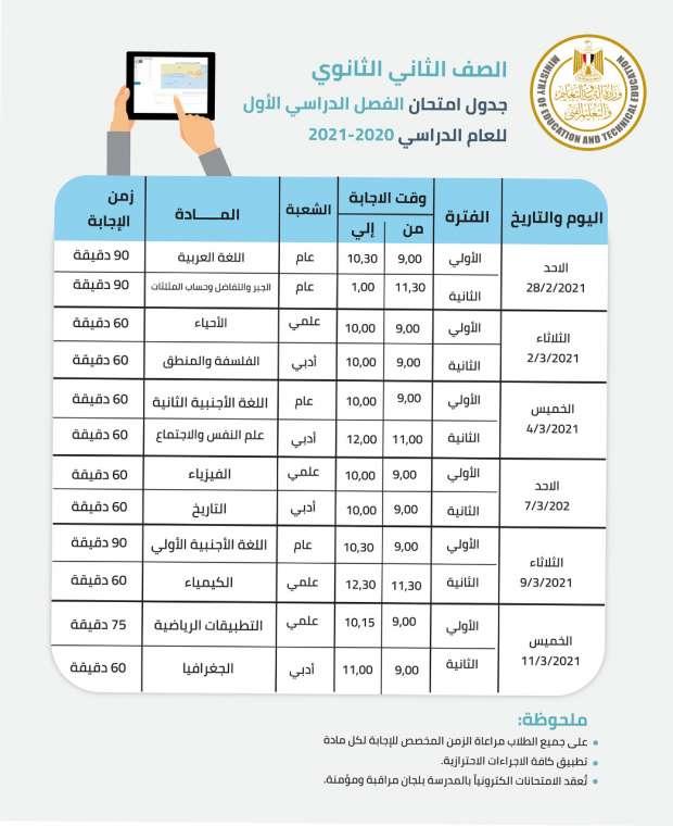 جدول امتحانات الفصل الدراسي الأول للصف الثاني الثانوي