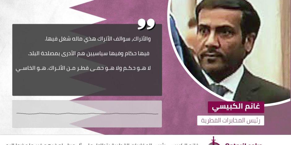 غانم الكبيسي إبليس «الحمدين».. كيف استغلته قطر لتخريب المنطقة وتكميم الأفواه؟