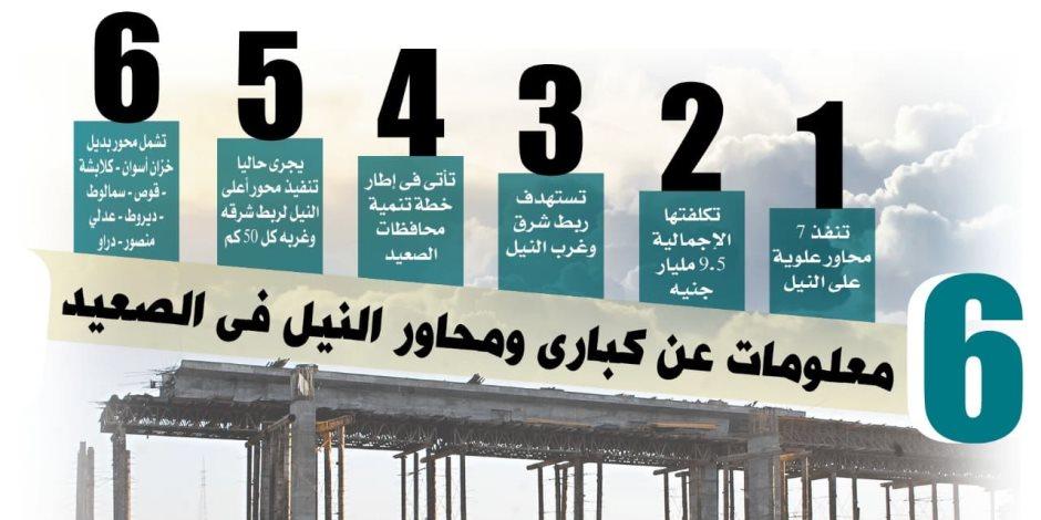 6 معلومات عن كباري ومحاور النيل في الصعيد