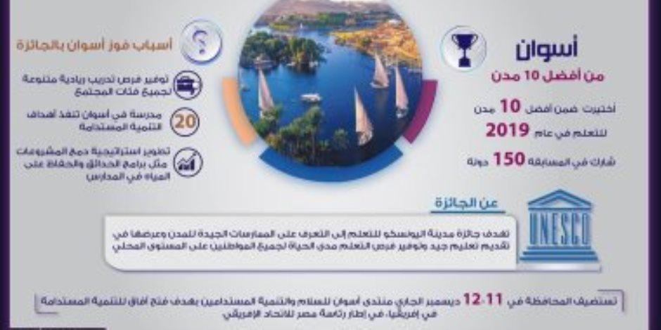 """بعد فوزها ضمن أفضل 10 مدن بالعالم للتعلم.. للحكومة تبرز اختيار «اليونسكو» لأسوان """"  إنفوجراف"""""""