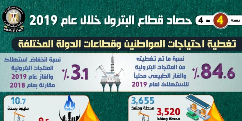 زيادة حجم إنتاج الثروة البترولية في 2019 لـ 84.2 مليون طن (إنفوجراف)
